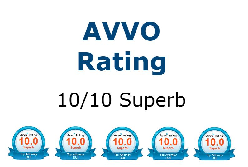 How To Boost Your AVVO Ranking