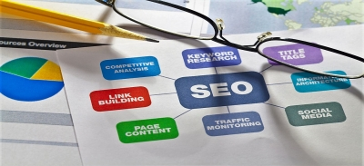 7 seo tools to help your marketing